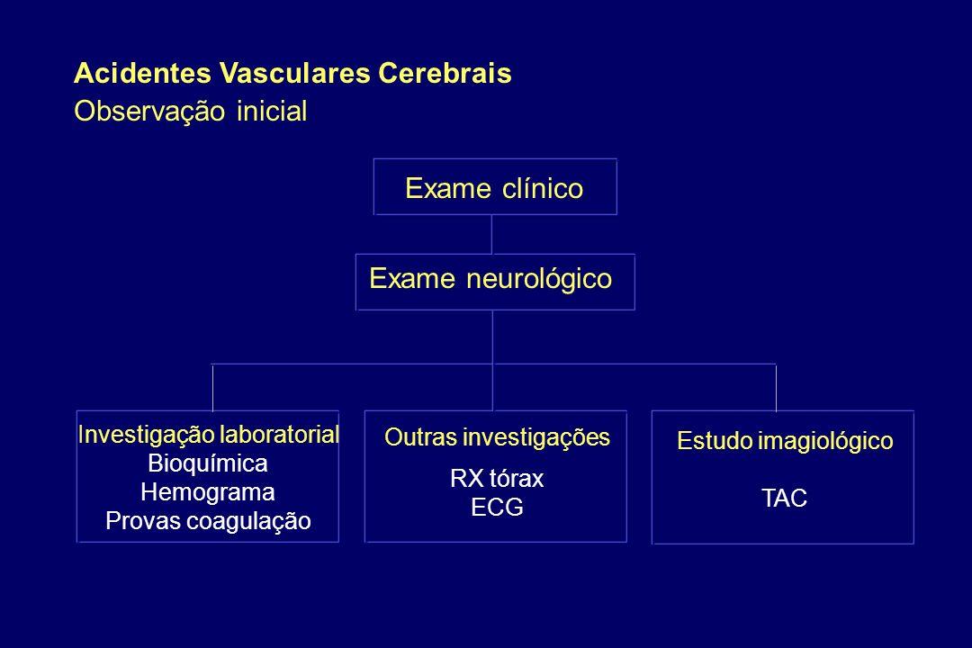 Acidentes Vasculares Cerebrais Observação inicial Exame clínico Exame neurológico Investigação laboratorial Bioquímica Hemograma Provas coagulação Out