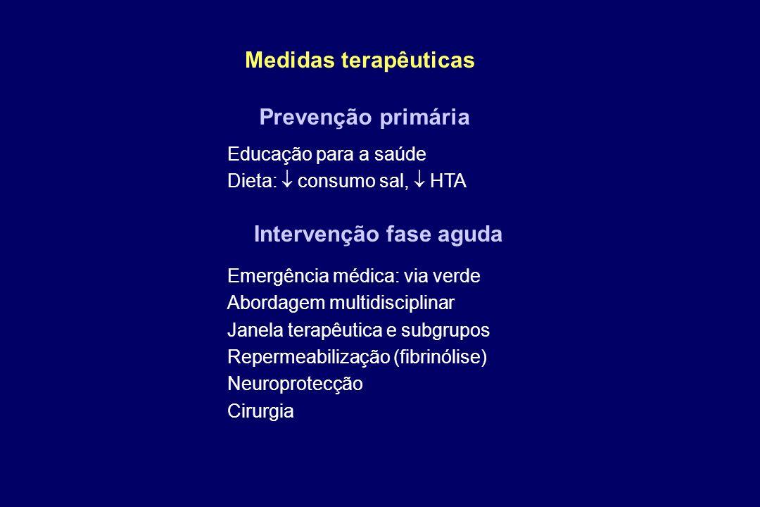 Prevenção primária Educação para a saúde Dieta: consumo sal, HTA Intervenção fase aguda Emergência médica: via verde Abordagem multidisciplinar Janela