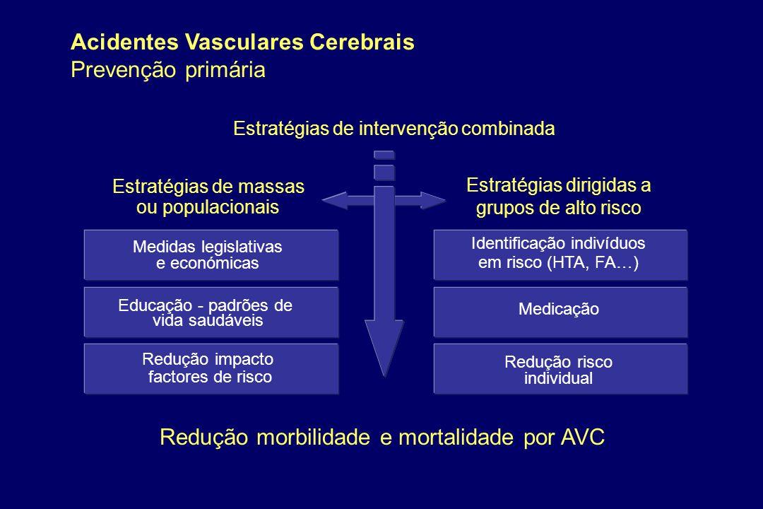 Acidentes Vasculares Cerebrais Prevenção primária Estratégias de intervenção combinada Redução morbilidade e mortalidade por AVC Estratégias de massas