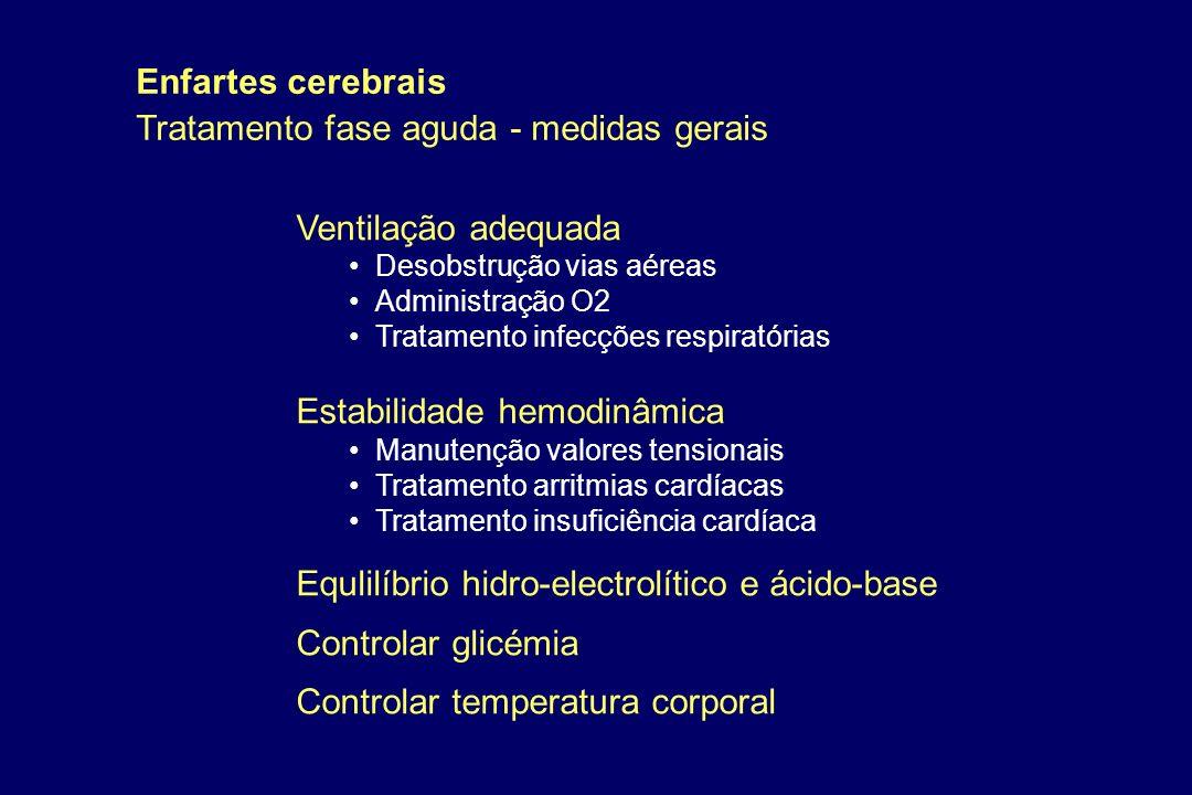 Ventilação adequada Desobstrução vias aéreas Administração O2 Tratamento infecções respiratórias Estabilidade hemodinâmica Manutenção valores tensiona