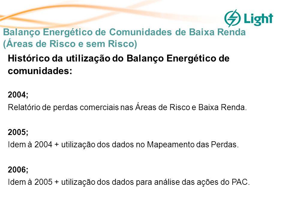 Balanço Energético de Comunidades de Baixa Renda (Áreas de Risco e sem Risco) Histórico da utilização do Balanço Energético de comunidades: 2004; Relatório de perdas comerciais nas Áreas de Risco e Baixa Renda.