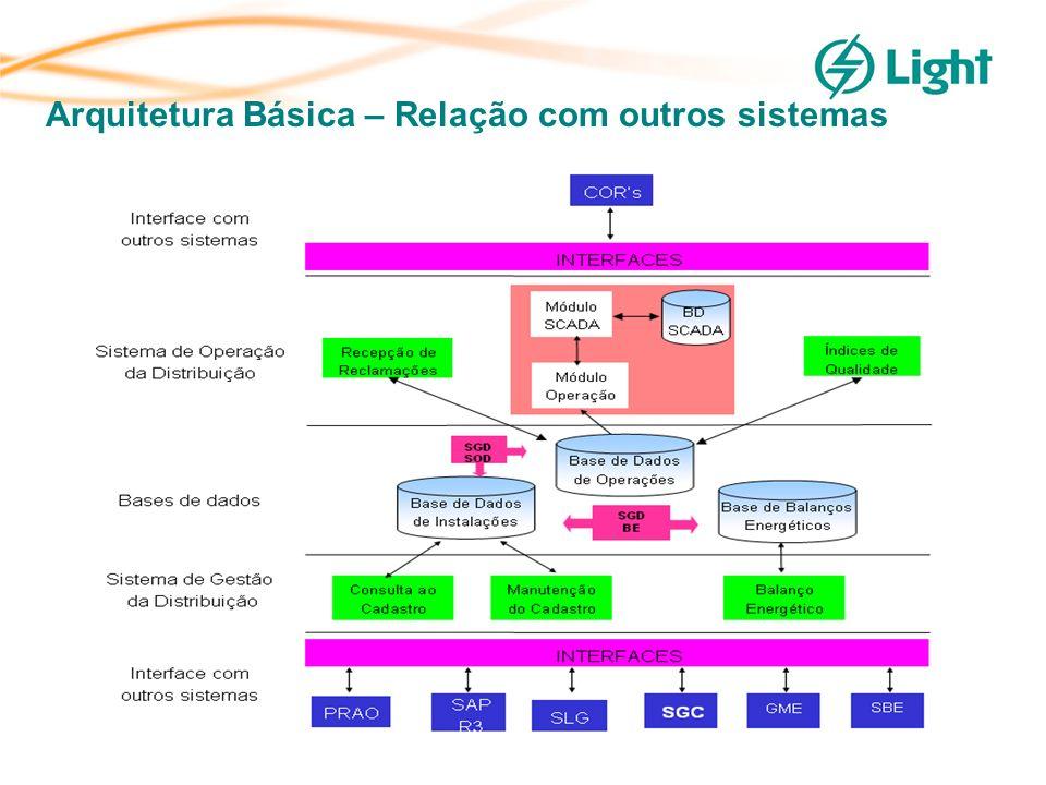 AR BR Tela SGD Mapa Favelas IPP Polígonos ARs - Áreas de difícil atuação da empresa para ações de Perdas, devido ao risco de vida ocasionado pelo Narcotráfico ou outro tipo de poder local Áreas de Risco - Mapeamento