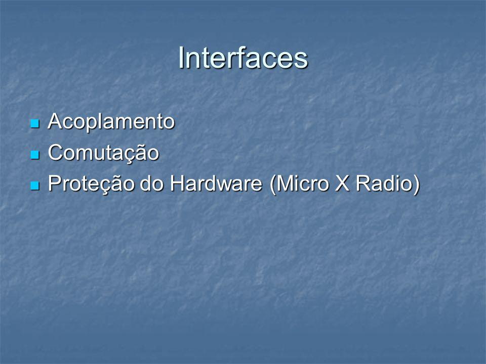 Interfaces Acoplamento Acoplamento Comutação Comutação Proteção do Hardware (Micro X Radio) Proteção do Hardware (Micro X Radio)