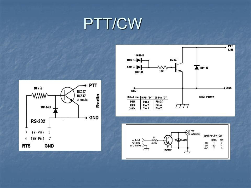 PTT/CW