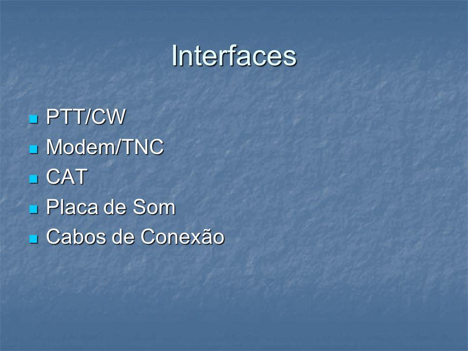 Interfaces PTT/CW PTT/CW Modem/TNC Modem/TNC CAT CAT Placa de Som Placa de Som Cabos de Conexão Cabos de Conexão