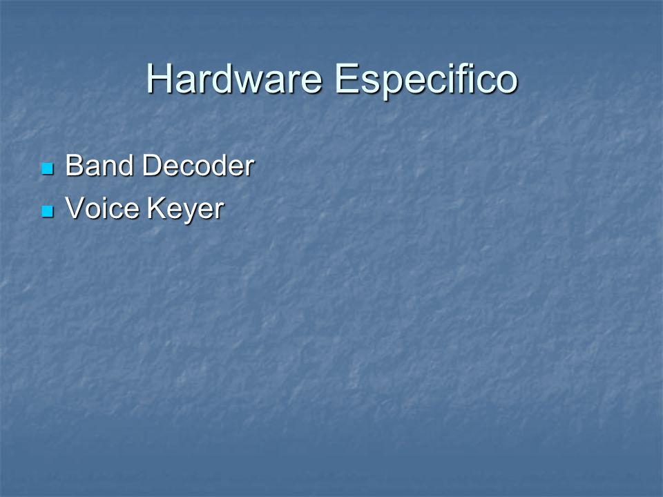 Hardware Especifico Band Decoder Band Decoder Voice Keyer Voice Keyer