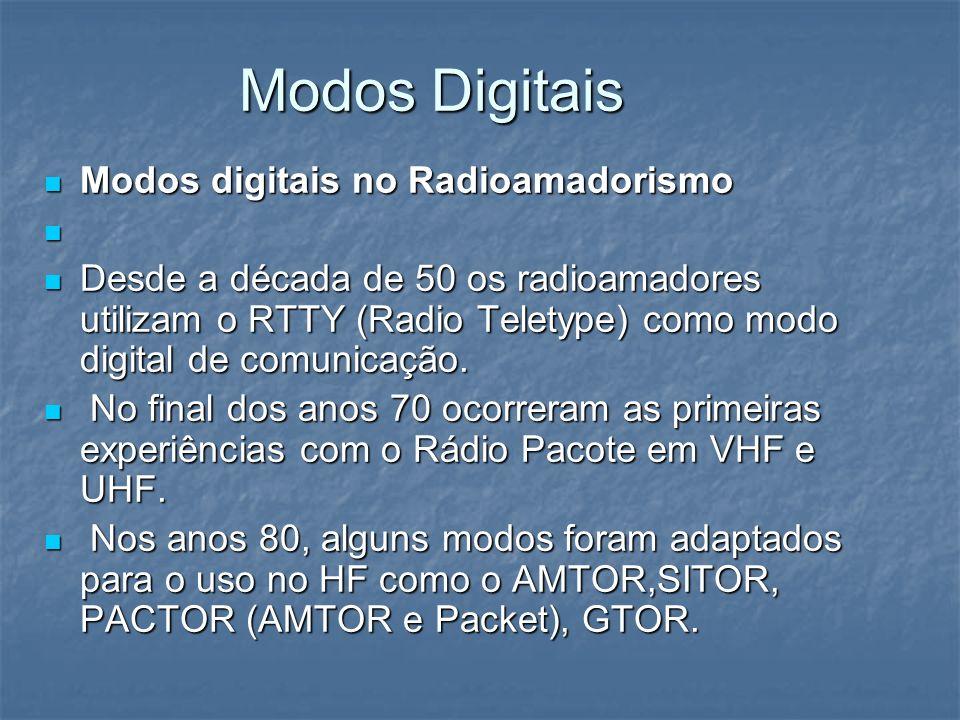 Modos Digitais Modos digitais no Radioamadorismo Modos digitais no Radioamadorismo Desde a década de 50 os radioamadores utilizam o RTTY (Radio Telety