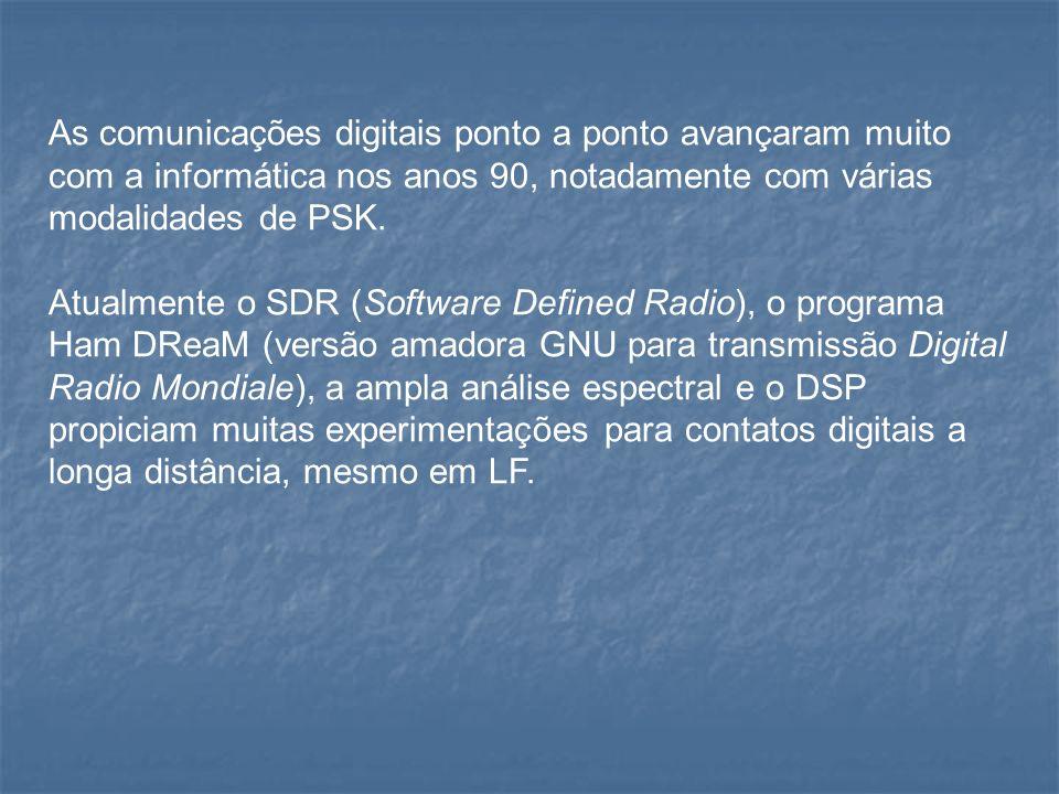 As comunicações digitais ponto a ponto avançaram muito com a informática nos anos 90, notadamente com várias modalidades de PSK. Atualmente o SDR (Sof