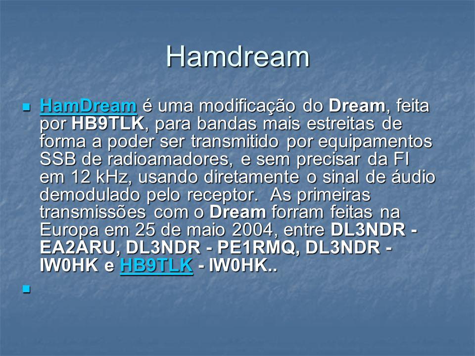 Hamdream HamDream é uma modificação do Dream, feita por HB9TLK, para bandas mais estreitas de forma a poder ser transmitido por equipamentos SSB de ra