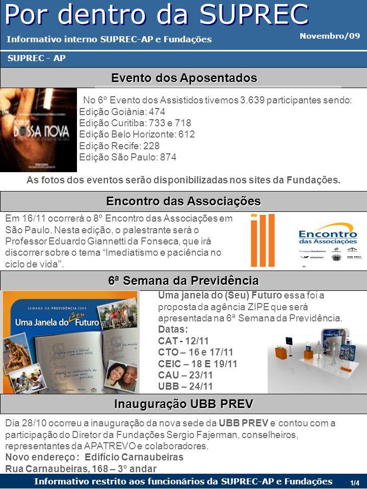 Por dentro da SUPREC Informativo interno SUPREC-AP e Fundações Novembro/09 SUPREC - AP 3/43/3 2/4 Circular SI-9 - SEGURANÇA NA UTILIZAÇÃO DO CORREIO ELETRÔNICO Informativo restrito aos funcionários da SUPREC-AP e Fundações Preparem-se esta chegando a hora do 2º Workshop SUPREC e Fundações que ocorrerá nos dia 26,27 e 28 de novembro no Clube do Itaú em São Paulo.