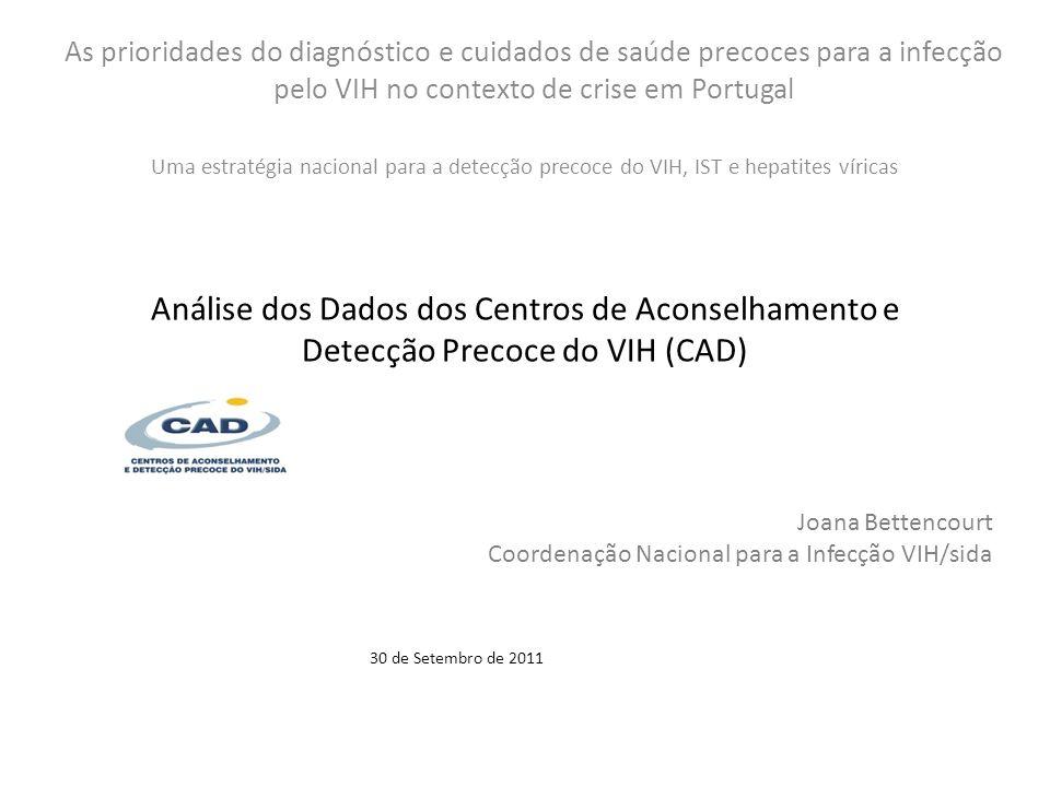 Análise dos Dados dos Centros de Aconselhamento e Detecção Precoce do VIH (CAD) Uma estratégia nacional para a detecção precoce do VIH, IST e hepatite
