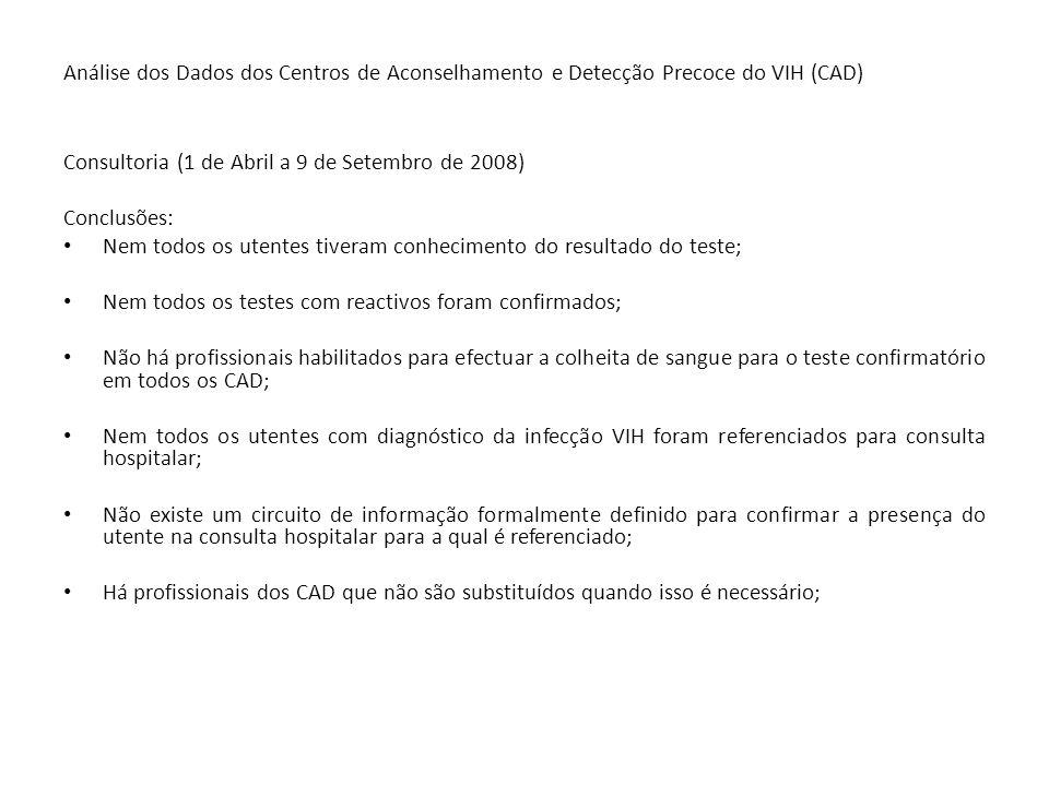 Análise dos Dados dos Centros de Aconselhamento e Detecção Precoce do VIH (CAD) Consultoria (1 de Abril a 9 de Setembro de 2008) Conclusões: Nem todos