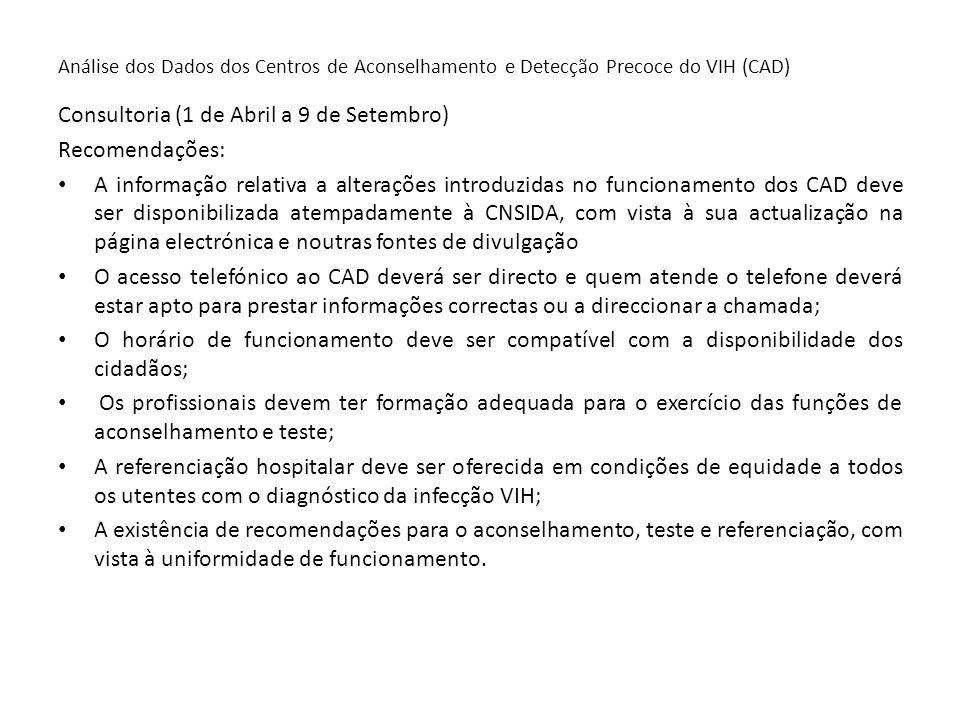 Análise dos Dados dos Centros de Aconselhamento e Detecção Precoce do VIH (CAD) Consultoria (1 de Abril a 9 de Setembro) Recomendações: A informação r