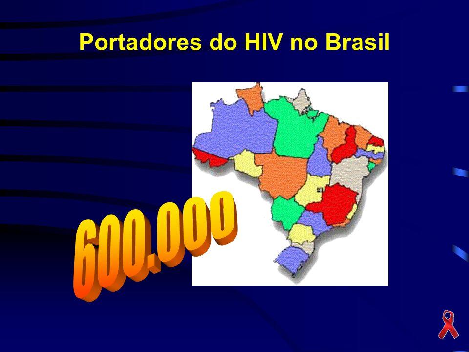 Portadores do HIV no Brasil