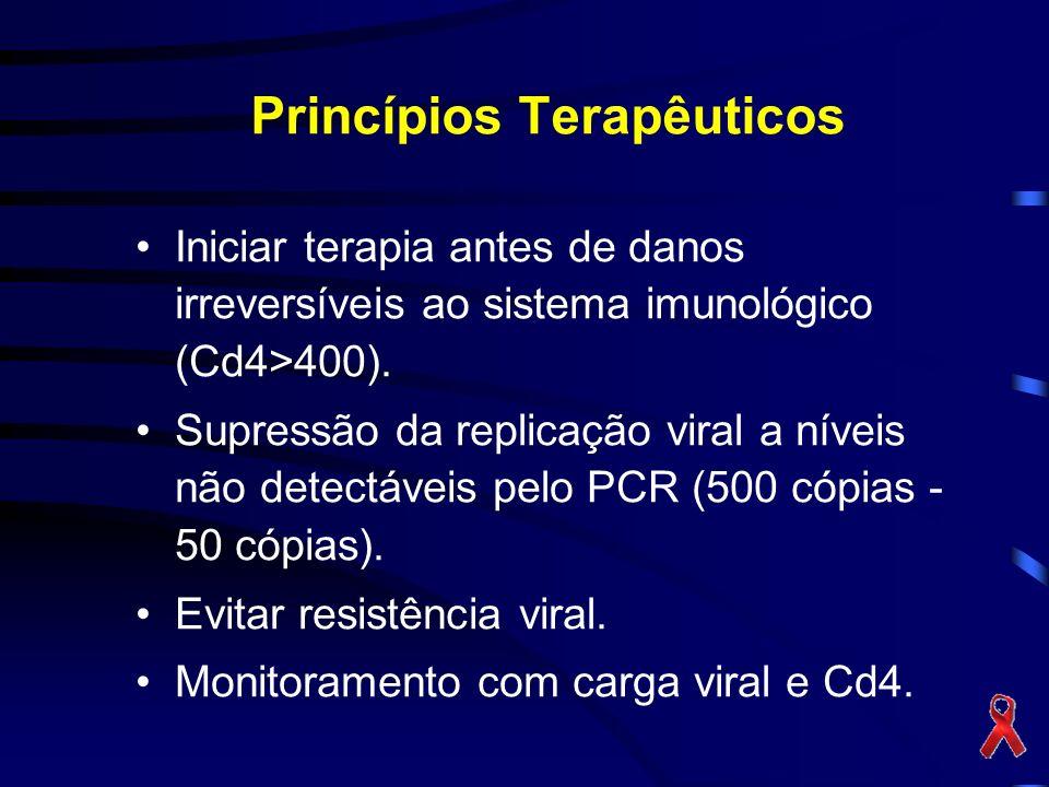 Princípios Terapêuticos Iniciar terapia antes de danos irreversíveis ao sistema imunológico (Cd4>400). Supressão da replicação viral a níveis não dete
