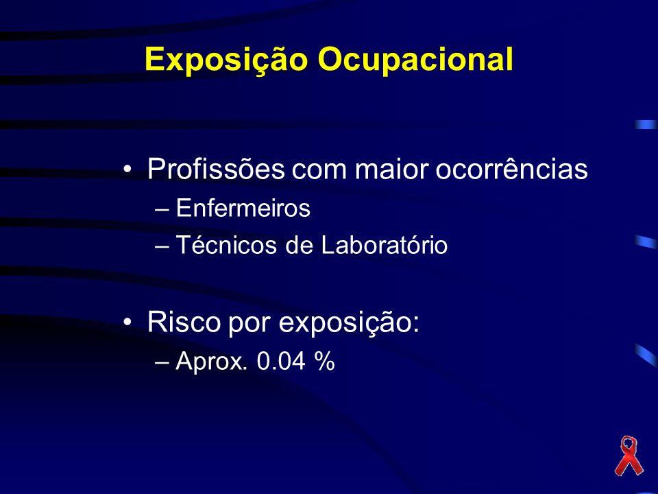 Exposição Ocupacional Profissões com maior ocorrências –Enfermeiros –Técnicos de Laboratório Risco por exposição: –Aprox. 0.04 %