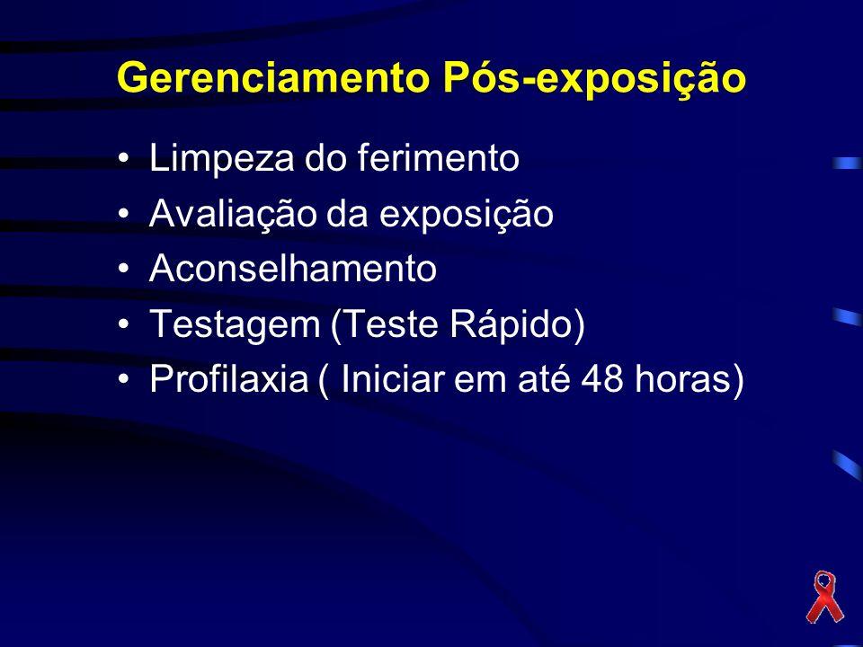 Gerenciamento Pós-exposição Limpeza do ferimento Avaliação da exposição Aconselhamento Testagem (Teste Rápido) Profilaxia ( Iniciar em até 48 horas)