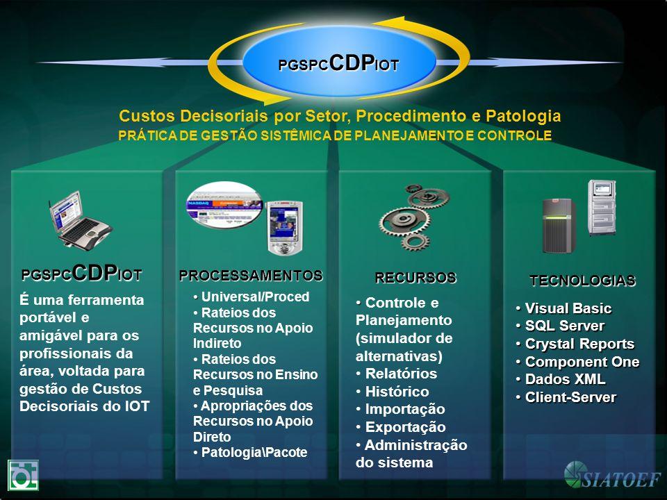 PGSPC CDP IOT Universal/Proced Rateios dos Recursos no Apoio Indireto Rateios dos Recursos no Ensino e Pesquisa Apropriações dos Recursos no Apoio Dir