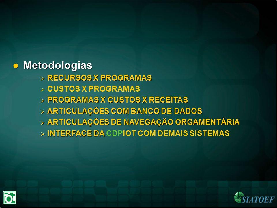 Metodologias Metodologias RECURSOS X PROGRAMAS RECURSOS X PROGRAMAS CUSTOS X PROGRAMAS PROGRAMAS X CUSTOS X RECEITAS PROGRAMAS X CUSTOS X RECEITAS ART