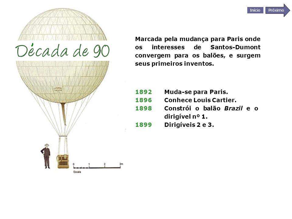 Início Próximo 1892 Muda-se para Paris. 1896 Conhece Louis Cartier. 1898 Constrói o balão Brazil e o dirigível nº 1. 1899 Dirigíveis 2 e 3. Marcada pe