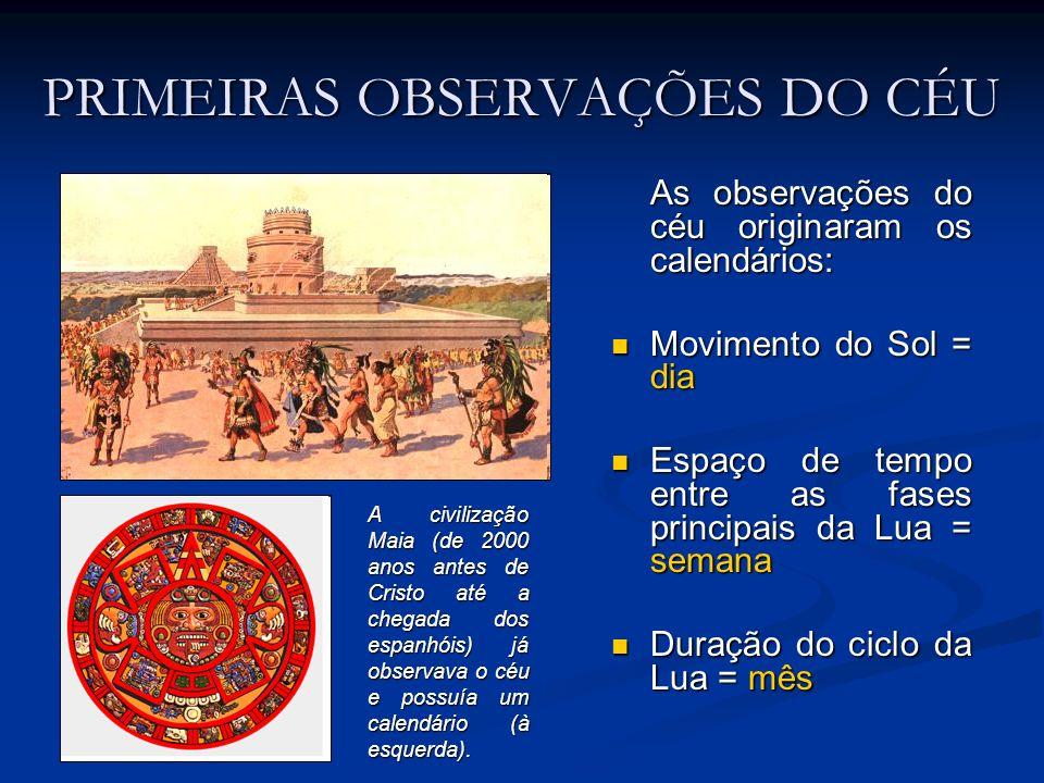 PRIMEIRAS OBSERVAÇÕES DO CÉU As observações do céu originaram os calendários: Movimento do Sol = dia Movimento do Sol = dia Espaço de tempo entre as f