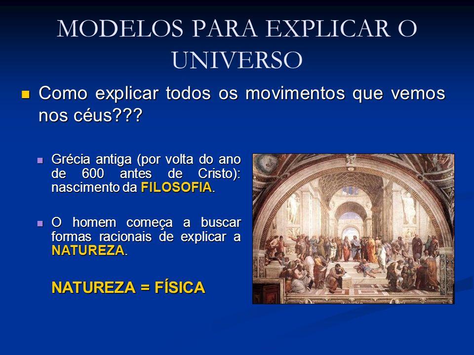MODELOS PARA EXPLICAR O UNIVERSO Como explicar todos os movimentos que vemos nos céus??? Como explicar todos os movimentos que vemos nos céus??? Gréci