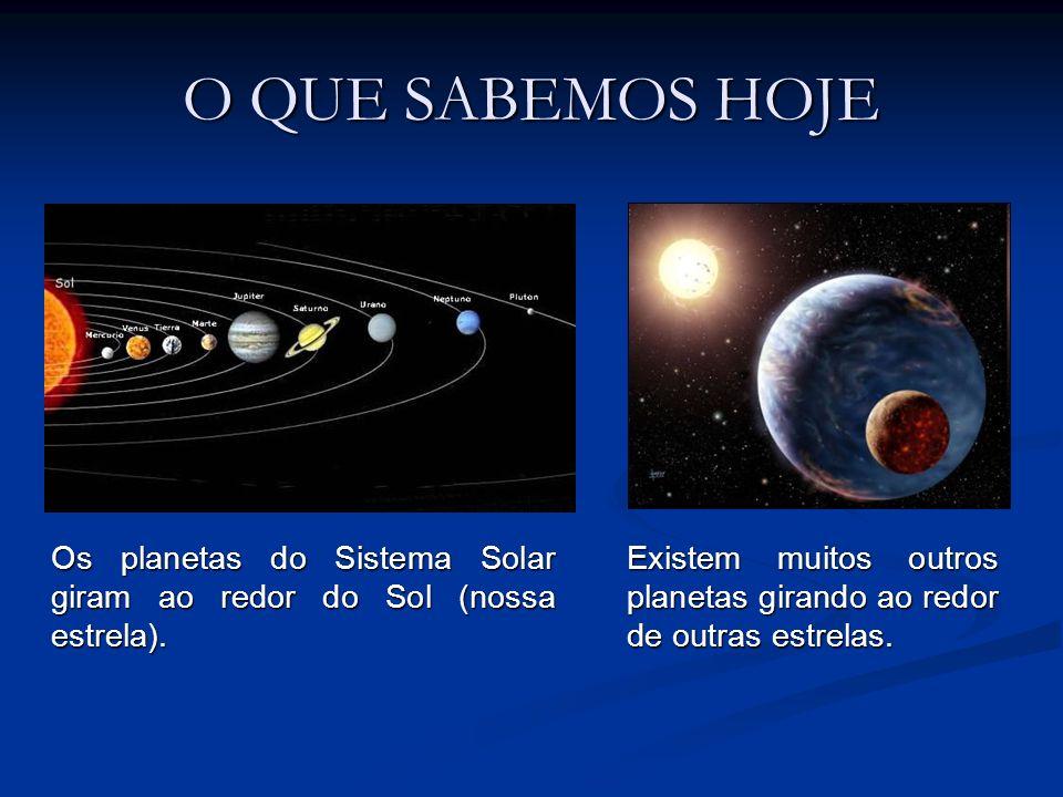 O QUE SABEMOS HOJE Existem muitos outros planetas girando ao redor de outras estrelas. Os planetas do Sistema Solar giram ao redor do Sol (nossa estre