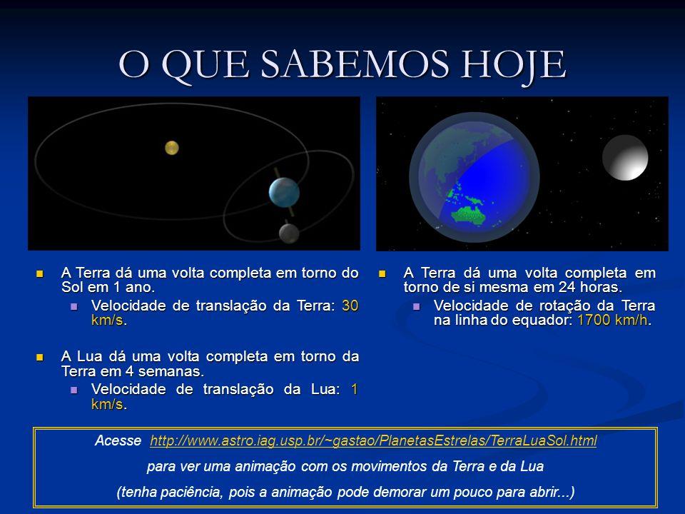 O QUE SABEMOS HOJE A Terra dá uma volta completa em torno do Sol em 1 ano. A Terra dá uma volta completa em torno do Sol em 1 ano. Velocidade de trans