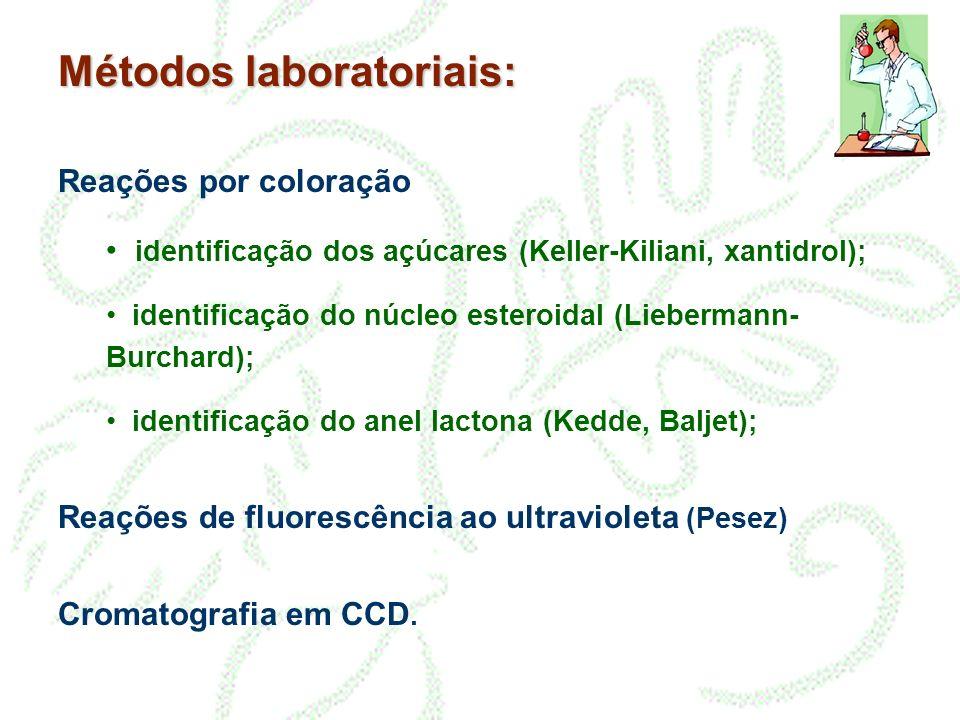 Métodos laboratoriais: Reações por coloração identificação dos açúcares (Keller-Kiliani, xantidrol); identificação do núcleo esteroidal (Liebermann- B