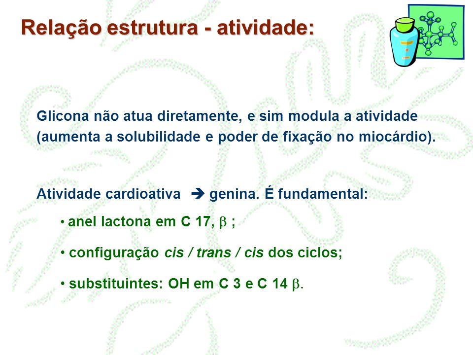 Propriedades físico-químicas: mais ou menos solúveis em água dependendo do n o de OH na parte glicídica define a farmacocinética; solúveis em álcool e pouco solúveis em clorofórmio; insolúveis em solventes orgânicos apolares (benzeno,éter); as agliconas livres são insolúveis em água e solúveis em álcool e clorofórmio; o anel lactona confere sabor amargo e instabilidade em meio básico (se hidrolisam facilmente em meio básico e o anel se abre).