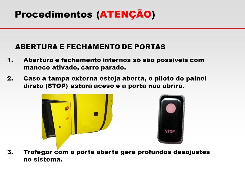 Procedimentos (ATENÇÃO) 1.Abertura e fechamento internos só são possíveis com maneco ativado, carro parado. 2.Caso a tampa externa esteja aberta, o pi