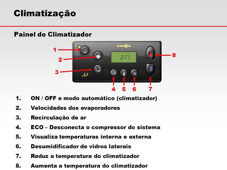 Climatização Painel do Climatizador 1.ON / OFF e modo automático (climatizador) 2.Velocidades dos evaporadores 3.Recirculação de ar 4.ECO – Desconecta
