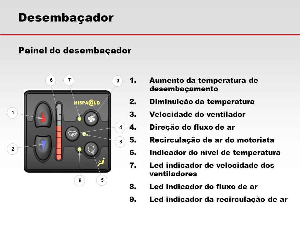 Desembaçador Painel do desembaçador 1 2 3 4 5 6 7 8 9 1.Aumento da temperatura de desembaçamento 2.Diminuição da temperatura 3.Velocidade do ventilado