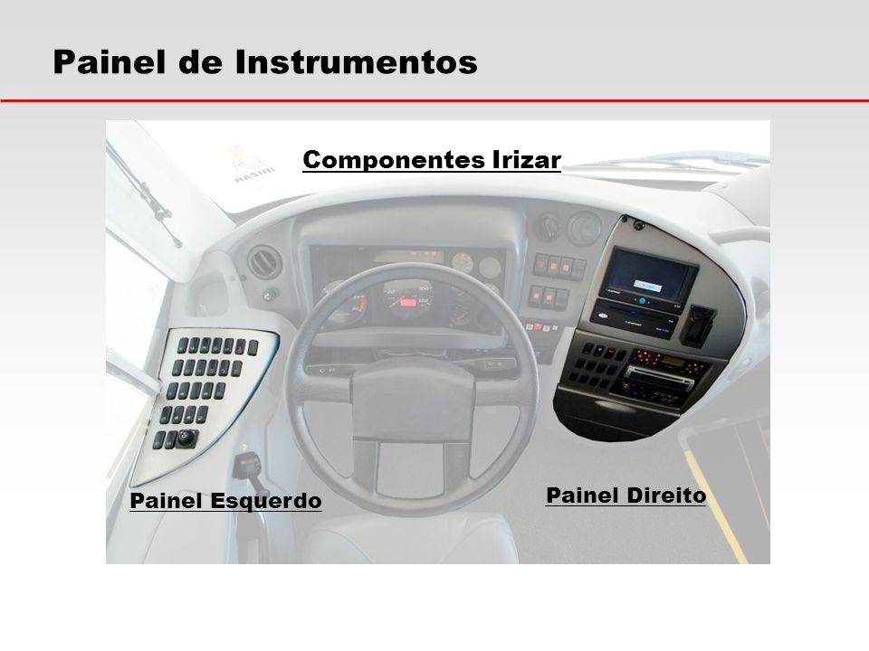 Painel de Instrumentos Componentes Irizar Painel Esquerdo Painel Direito