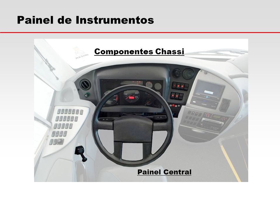 Painel de Instrumentos Componentes Chassi Painel Central