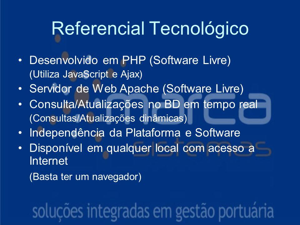 Referencial Tecnológico Instruções: Exclua o ícone do documento de exemplo e substitua-o pelos do documento de trabalho: Crie um documento no Word.