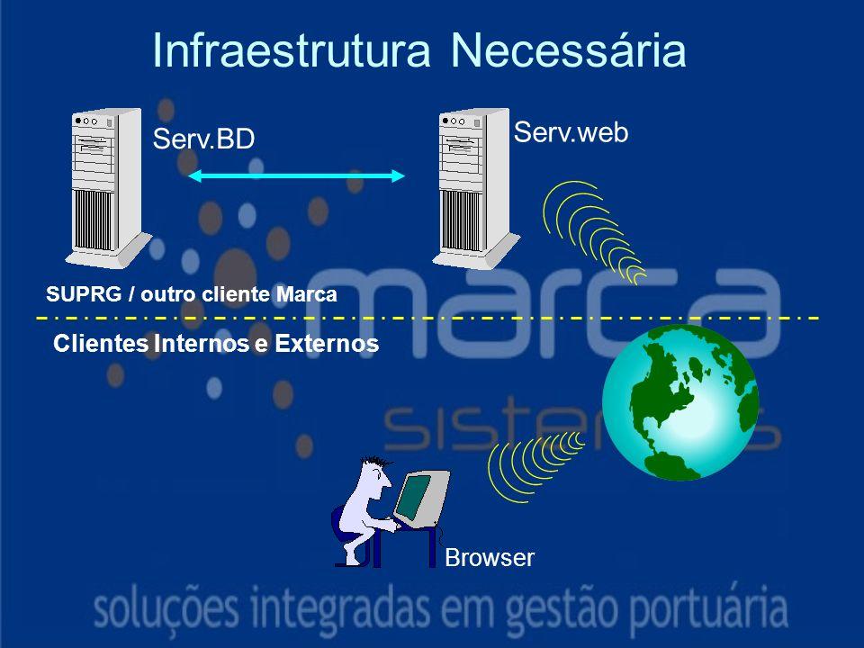 Infraestrutura Necessária Instruções: Exclua o ícone do documento de exemplo e substitua-o pelos do documento de trabalho: Crie um documento no Word.