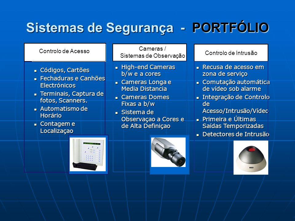 Sistemas de Segurança - PORTFÓLIO Controlo de Intrusão High-end Cameras b/w e a cores High-end Cameras b/w e a cores Cameras Longa e Media Distancia C
