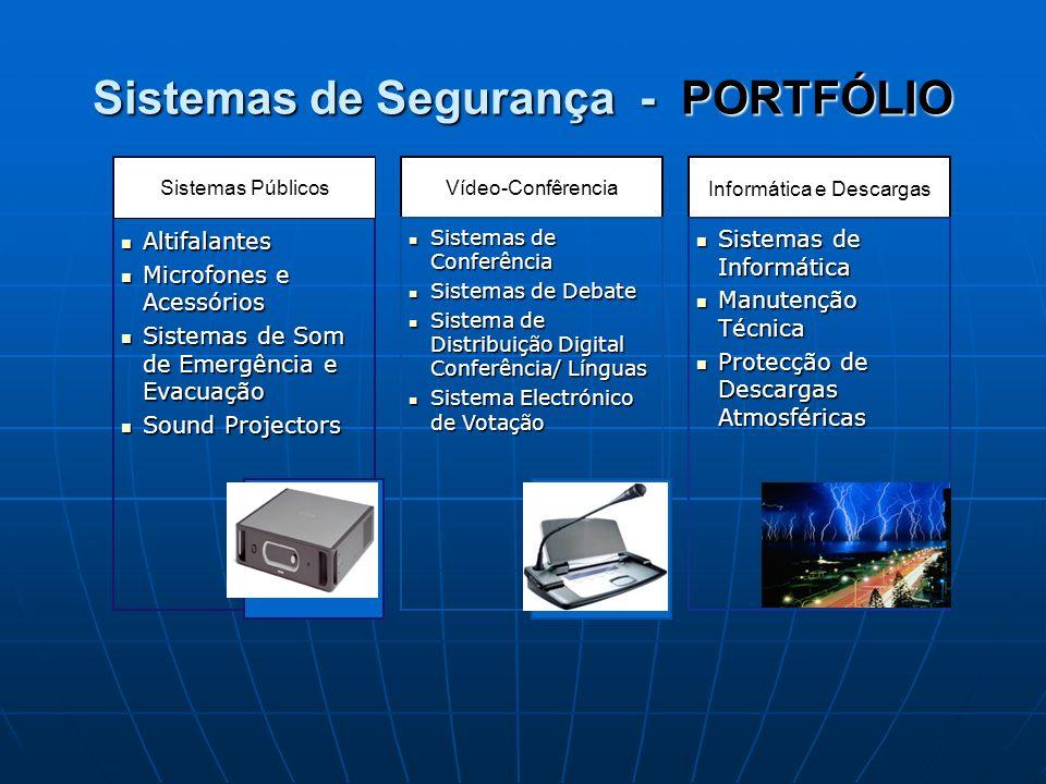 Sistemas de Segurança - PORTFÓLIO Sistemas de Informática Sistemas de Informática Manutenção Técnica Manutenção Técnica Protecção de Descargas Atmosféricas Protecção de Descargas Atmosféricas Sistemas Públicos Sistemas de Conferência Sistemas de Conferência Sistemas de Debate Sistemas de Debate Sistema de Distribuição Digital Conferência/ Línguas Sistema de Distribuição Digital Conferência/ Línguas Sistema Electrónico de Votação Sistema Electrónico de Votação Vídeo-Confêrencia Informática e Descargas Altifalantes Altifalantes Microfones e Acessórios Microfones e Acessórios Sistemas de Som de Emergência e Evacuação Sistemas de Som de Emergência e Evacuação Sound Projectors Sound Projectors