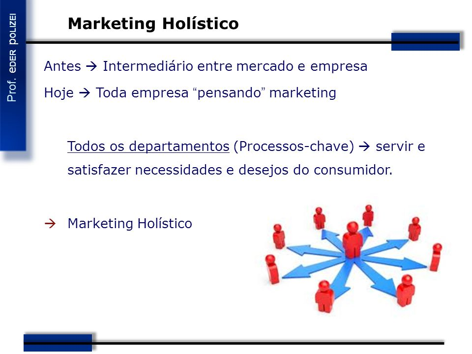 Prof. e DER p OLIZEI Marketing Holístico