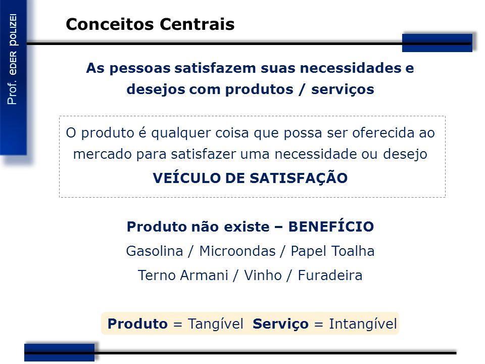Prof. e DER p OLIZEI Segmentação – Mercado Estética