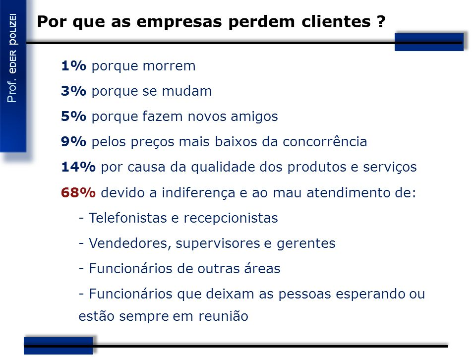 Prof.e DER p OLIZEI Geração M – Hoje 78% Consumidores confiam opiniões P2P vs.