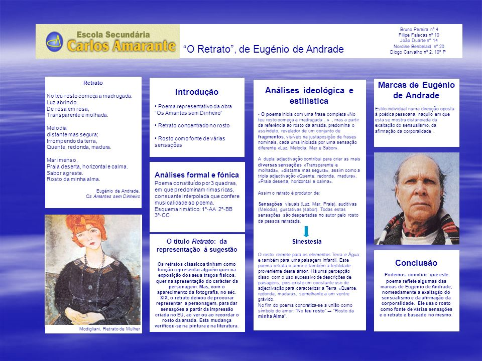 O Retrato, de Eugénio de Andrade Introdução Poema representativo da obra Os Amantes sem Dinheiro Retrato concentrado no rosto Rosto como fonte de vári