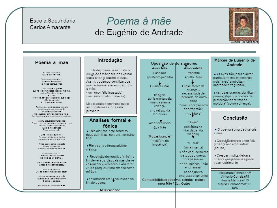 Poema à mãe de Eugénio de Andrade Marcas de Eugénio de Andrade As aves são, para o autor, particularmente importantes pois aves simbolizam liberdade e fragilidade.