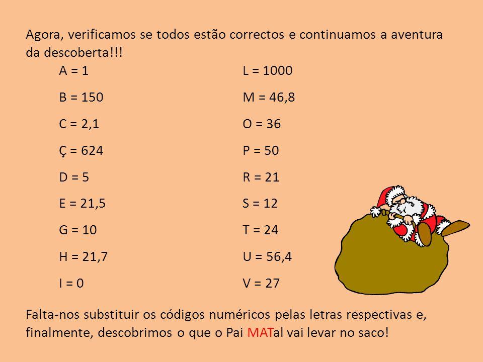 A = 1 B = 150 C = 2,1 Ç = 624 D = 5 E = 21,5 G = 10 H = 21,7 I = 0 L = 1000 M = 46,8 O = 36 P = 50 R = 21 S = 12 T = 24 U = 56,4 V = 27 Agora, verificamos se todos estão correctos e continuamos a aventura da descoberta!!.