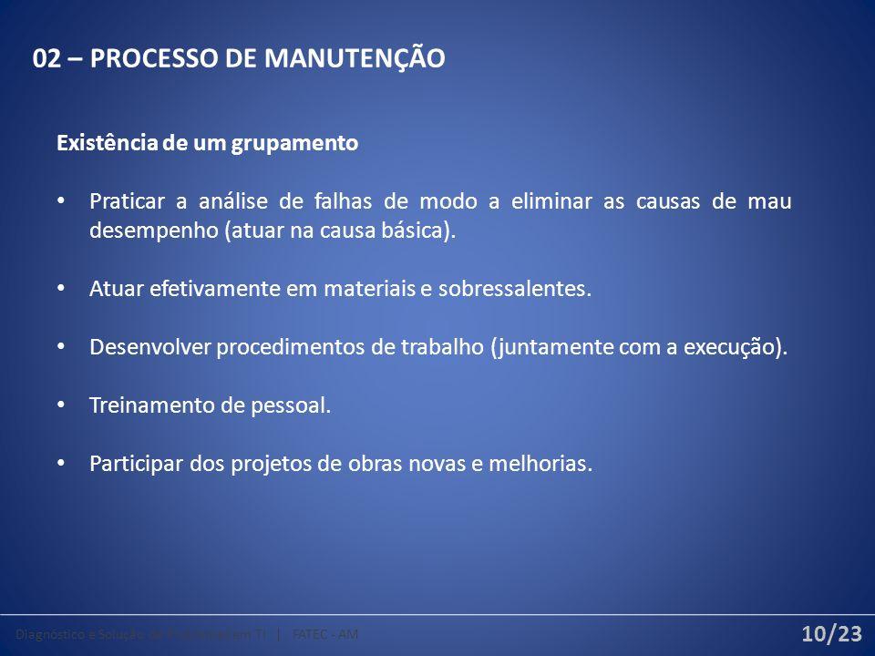 02 – PROCESSO DE MANUTENÇÃO Existência de um grupamento Praticar a análise de falhas de modo a eliminar as causas de mau desempenho (atuar na causa básica).