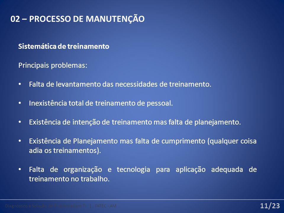 02 – PROCESSO DE MANUTENÇÃO Sistemática de treinamento Principais problemas: Falta de levantamento das necessidades de treinamento. Inexistência total