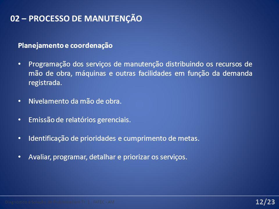 02 – PROCESSO DE MANUTENÇÃO Planejamento e coordenação Programação dos serviços de manutenção distribuindo os recursos de mão de obra, máquinas e outras facilidades em função da demanda registrada.