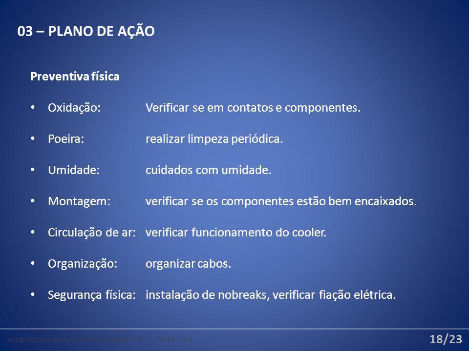 03 – PLANO DE AÇÃO Preventiva física Oxidação:Verificar se em contatos e componentes.