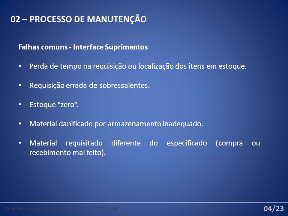 02 – PROCESSO DE MANUTENÇÃO Falhas comuns - Interface Suprimentos Perda de tempo na requisição ou localização dos itens em estoque.